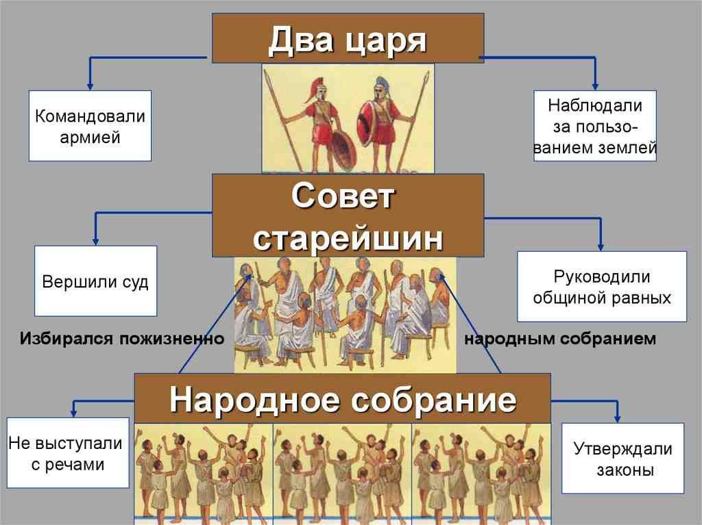 Милонов: Говоря о Российской Федерации , Европе идревней Спарте, Джонсон все перепутал