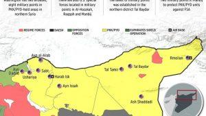 США заключили с курдами долгосрочное соглашение