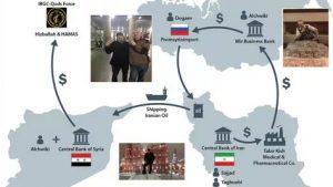 Сводка событий в Сирии и на Ближнем Востоке за 20 ноября 2018 года