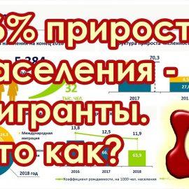 В Петербурге 86% прироста населения в 2018 году обеспечили мигранты. Это как? (Антифейк)